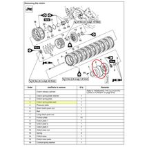 Clutch Spring Seat Plate